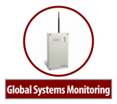 Global System Monitoring